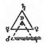 Малый ритуал гексаграммы - «Магия»