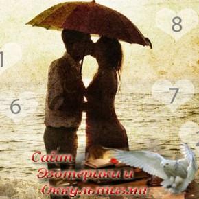 Нумерологическая совместимость пар. Выберите себе правильную пару для счастливой жизни! - «Эзотерика»