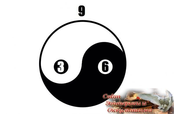 Секрет цифр 3, 6 и 9 наконец раскрыт! - «Эзотерика»