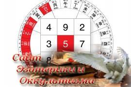 Цифры в фэн-шуй - «Нумерология»