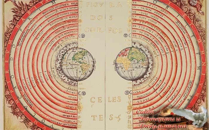 Расцвет нео-геоцентризма - «Эзотерика»