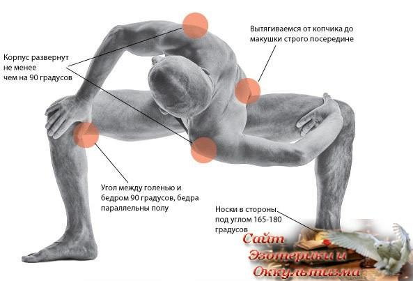 Упражнение «Скручивание позвоночника» - «Эзотерика»