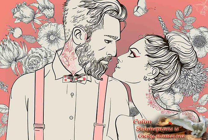 Лучшие жены и мужья по знаку Зодиака - «Эзотерика»