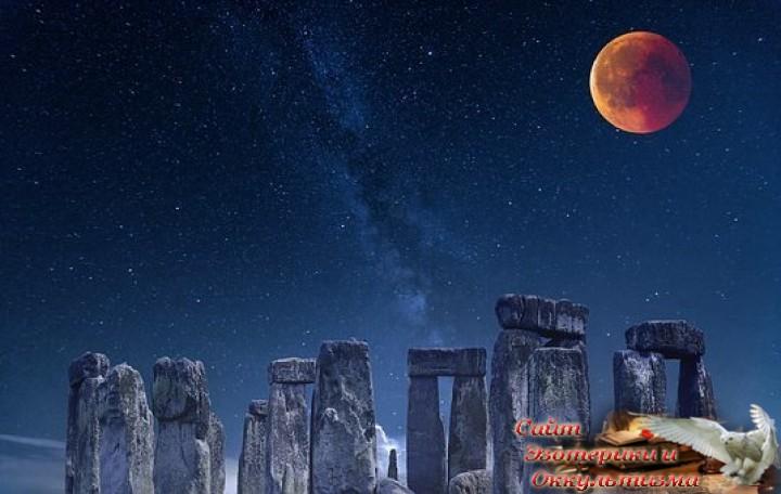 Лунное затмение 30 ноября 2020 года. Астрологический прогноз для всех знаков Зодиака. Эзотерика - Живое Знание - «Эзотерика»