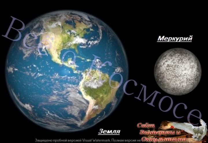 Астрологический прогноз для всех знаков Зодиака на февраль 2021 года. Эзотерика - Живое Знание - «Эзотерика»